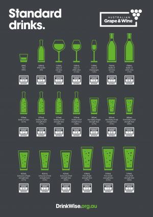 DWA0362 Standard Drinks Poster A3 AGW